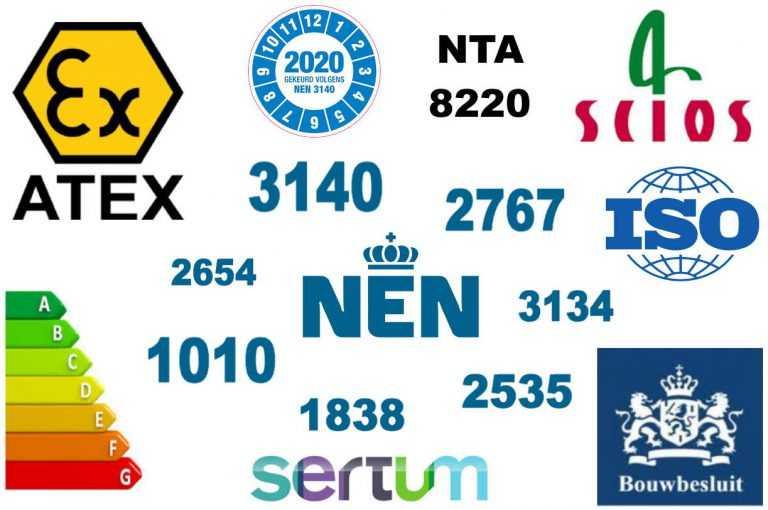 NEN, Scios, Scope, Atex, ISO, Sertum, CIBV, RGD